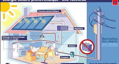 Produire son lectricit photovolta que electricit photovolta que solaire - Produire son electricite panneau solaire ...