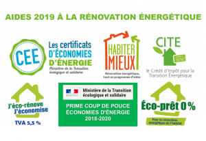Aides 2019 credit impot PAC Nimes