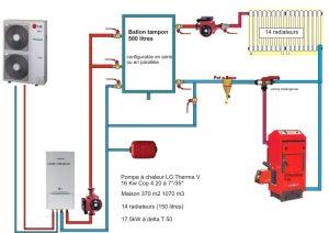 lg-pac air eau pompe Chaleur Plancher tecnovac Nimes gard